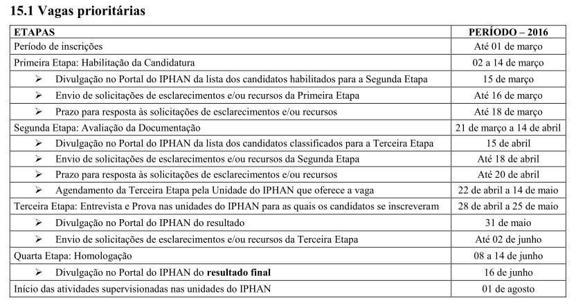 IPHAN_vagasprioritarias.jpg