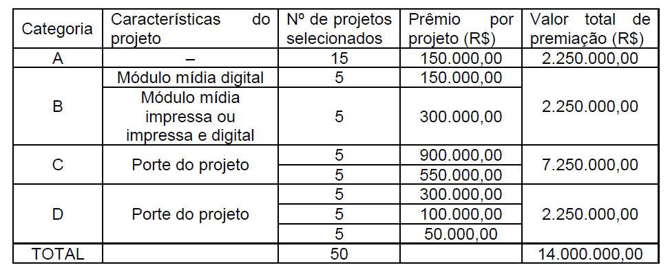 tabela_Pro-Cultura.jpg