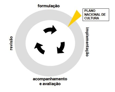Plano Nacional de Cultura_2.jpg